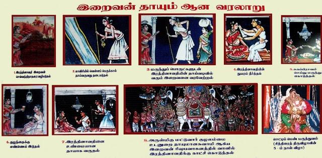 Wall painting in Thaayumaanavar Swamy Temple narrating the story of Thaayumaanavar Swamy. Image credit: www.kshetrapuranas.blogspot.in